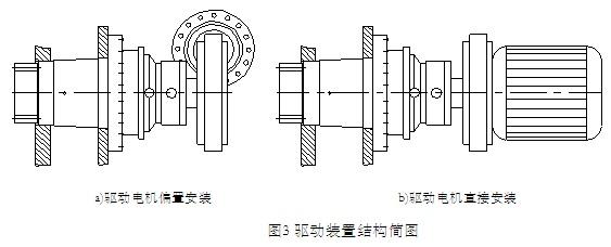 风力发电机组偏航系统详细介绍